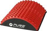 Pure2Improve Ab Board_